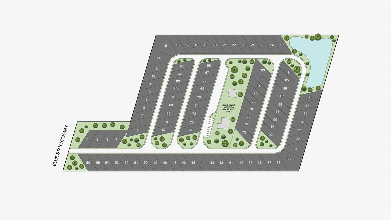 Development Site Plans